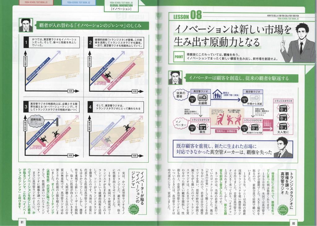 図解p.80-81