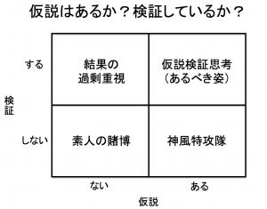 四象限201509