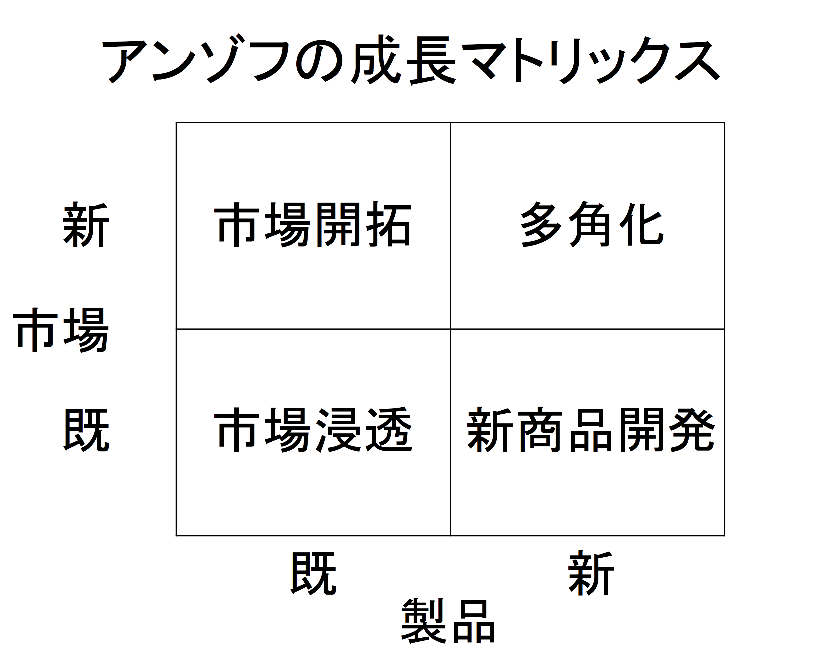 永井孝尚オフィシャルサイトメニューカテゴリーアーカイブ: イノベーション「成熟社会だから、現状維持でいいのでは?」「リスクを取らないこと」が、最大のリスク「100万社のマーケティング」に寄稿しましたオムニマネジメント2016年5月号に連載最終回『2020年東京オリンピックは、世の中を変えるイノベーションを生み出す』が掲載されました真冬の北国で採れたトロピカルフルーツが、なぜ1個2万円で売れるのか?ガラガラの紳士服店は儲かっているのか?変革は、若者しかできないのか?世界で話題騒然のウーバー(Uber)。東京都内で乗ってみた下町ロケット・佃航平は、ものづくりではなく顧客づくりをしていた模倣戦略は失敗の王道。しかし有効な場合もあるカメラを再定義。4年間で売上が22倍に成長したGoPro売れる商品は、必ず真似される。ではどうする?「ヘッドピンの存在を信じる」マツダ スカイアクティブ成功の裏側責任感と法令遵守精神が強すぎるから、日本企業は斬新なビジネスを立ち上げられない、という意見Google/Appleは自動車業界を制覇するのか?ルンバ大成功の裏にあった、14の新規事業失敗の意味。日本の電機メーカーは「ルンバという製品」でなく、「アイロボット社の考え方」を学ぶべき成功体験の賞味期限が短くなっている。だから成功体験の否定力が重要中原淳著『研修開発入門』…網羅的で実践的な企業研修のガイドドンキもドワンゴも、強みの源泉は、その強みを明確に説明できないこと「ファミマ、ユニー統合」…企業統合で生まれる顧客価値向上が、統合ロスタイムによる損失を上回るか?エレクトラックスが価格競争に陥らない理由「安かろう、悪かろうのLCCは時代遅れ」新事業にこそ、活路がある:自社の強みと足りないスキルを見極め、新常識を既存市場に持ち込み、差別化を図る業種転換のウソ・ホント…共通するのは、「強みの見極め」価格競争から脱して、新たな価値を生み出した後に起こることは、新たな価格競争。ではどうするか?「オンラインで靴を買う顧客は存在する」という仮説を、簡単な実験で検証したザッポス高城 剛著「2035年の世界」 今後20年間に何が起こるか、ポイントを押さえて概観できますSmartNews Compass 2014に参加しました現代の若い起業家たちに感じる、大きな可能性工期1年絶対厳守のホテル。浴室工事だけで1年半。どうする?『デキる・デキない』や『常識』を捨て、『やってみたい』気持ちに従うと、人生が変わる『人が足りなかったから、突破口が見つかった』…規模10倍のライバルに、常識を覆したディーゼルエンジンで挑んだマツダ「イノベーションのジレンマ」は製造業だけでなくあらゆる業界でのテーマである–米国小売業のケースランダル・ストロス著「Yコンビネータ」…起業家精神とは何かを学べる本人類の歴史は、リスクへの挑戦の歴史藤沢久美著「なぜ、川崎モデルは成功したのか?」…日本ならではのオープンイノベーションの姿が、ここにあるアマゾンは、あらゆる消費者体験を革新しようとしているルンバのアイロボットCEO曰く、「日本の顧客を幸せにできれば、世界中の顧客を幸せにすることができる」「自社ならではの強み」は何か?いかに育んでいくか?与えられた経営資源にこだわらず、「本来は…」で発想することが必要なのかもしれない投稿ナビゲーション「永井孝尚ブログ」よりサブメニュー