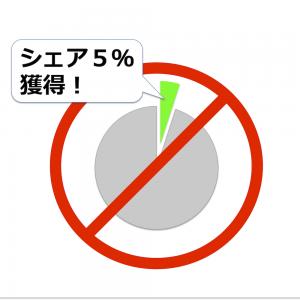 シェア5%-2